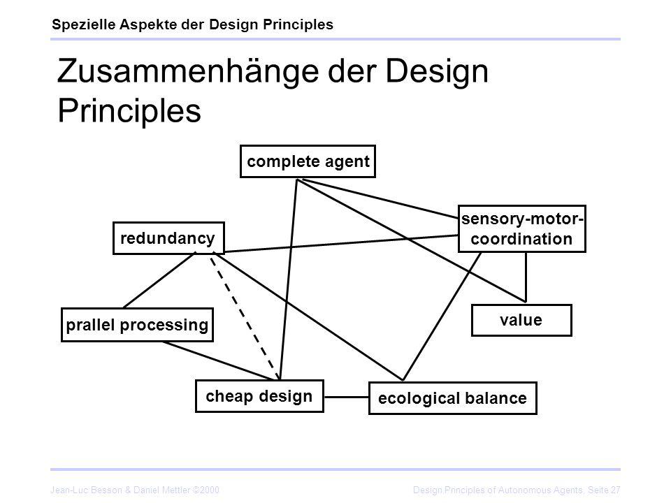 Zusammenhänge der Design Principles