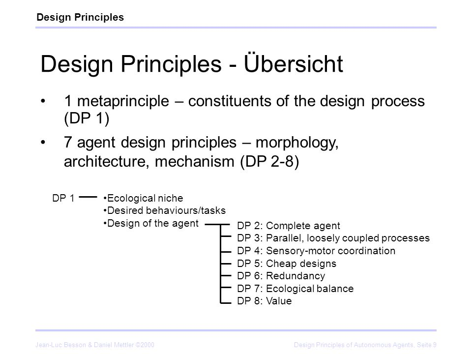 Design Principles - Übersicht