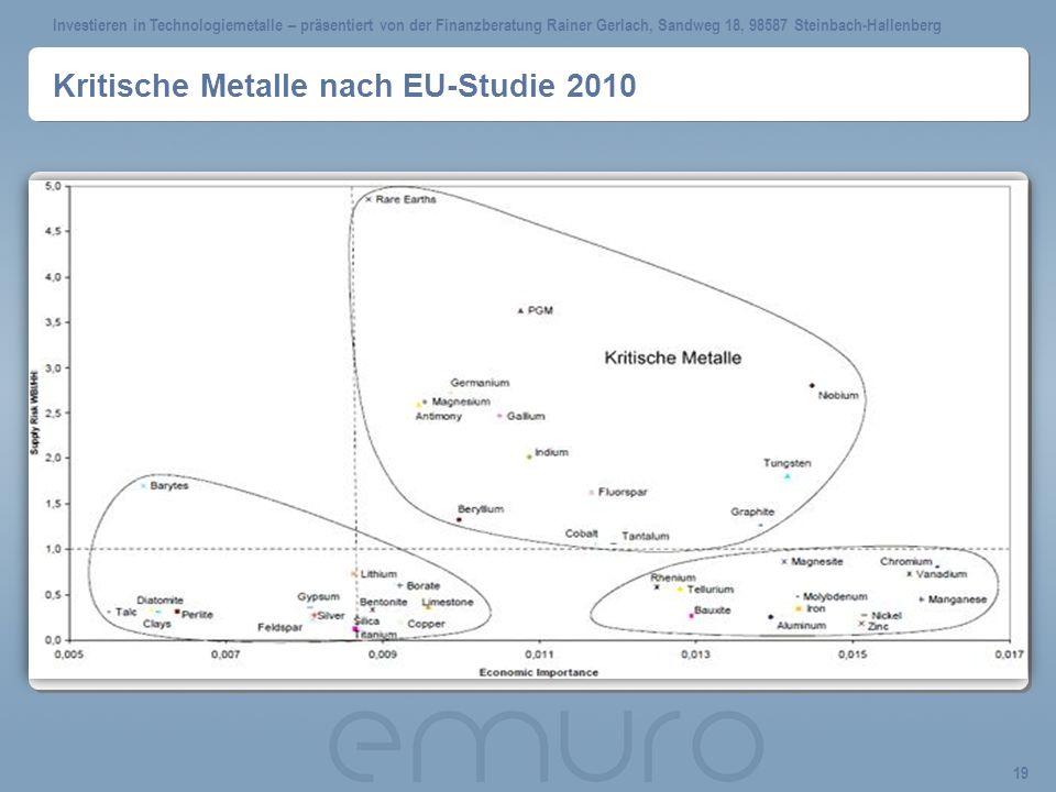Kritische Metalle nach EU-Studie 2010