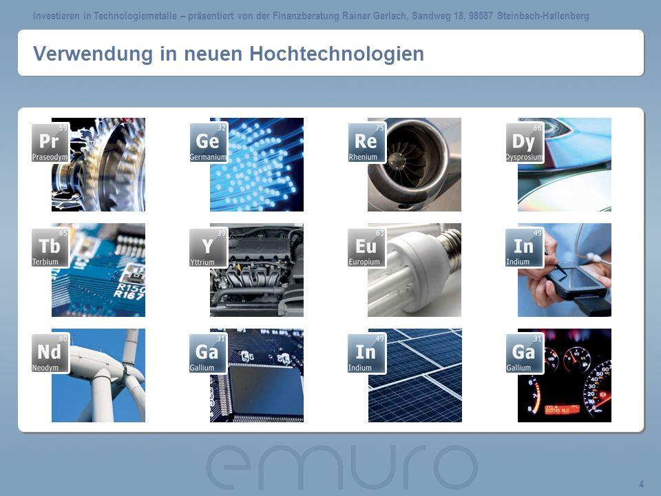 Verwendung in neuen Hochtechnologien