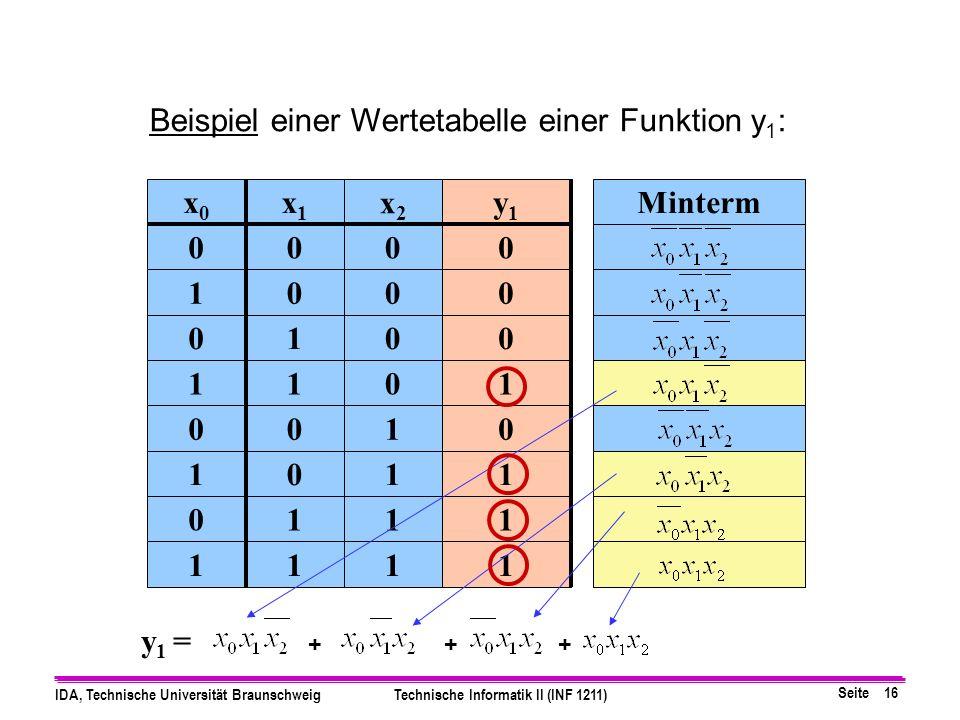Beispiel einer Wertetabelle einer Funktion y1: