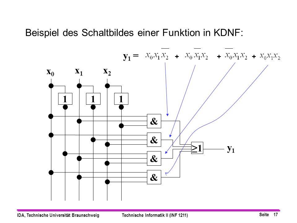 Beispiel des Schaltbildes einer Funktion in KDNF: