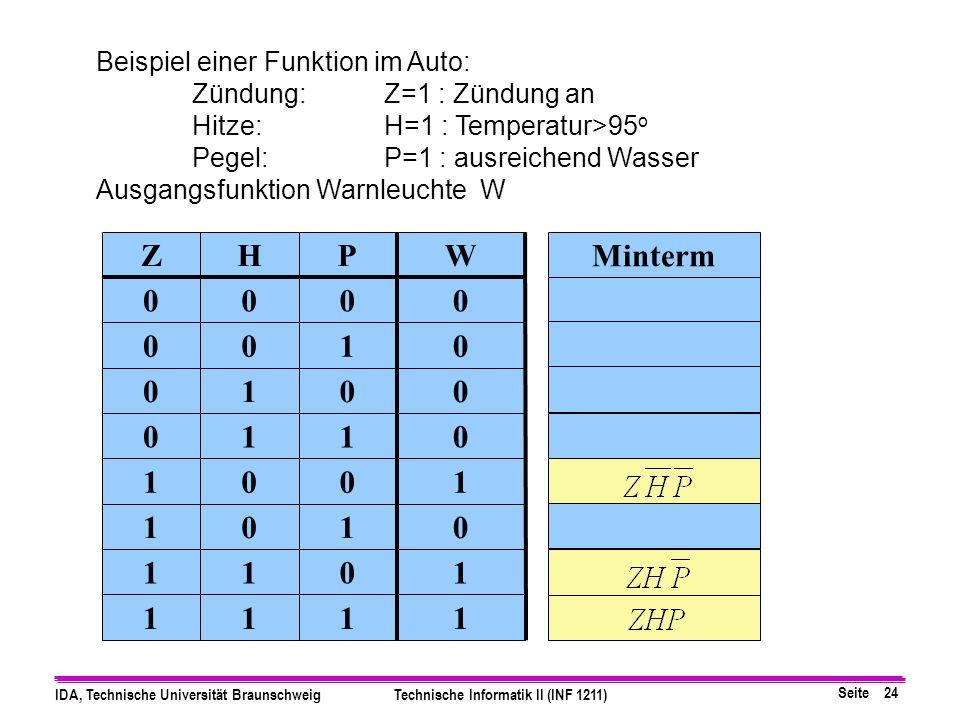 Beispiel einer Funktion im Auto: