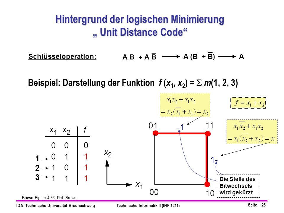 """Hintergrund der logischen Minimierung """" Unit Distance Code"""