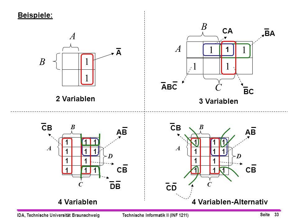 B A A 1 1 B 1 1 1 1 C Beispiele: CA BA 1 BC A ABC 2 Variablen