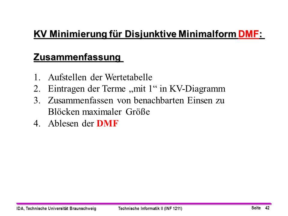 KV Minimierung für Disjunktive Minimalform DMF: