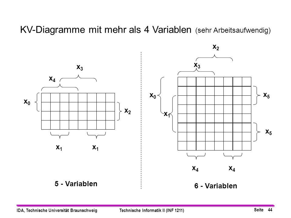 KV-Diagramme mit mehr als 4 Variablen (sehr Arbeitsaufwendig)