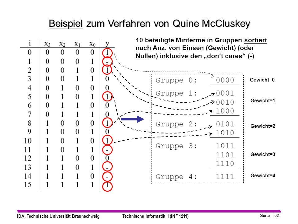 Beispiel zum Verfahren von Quine McCluskey