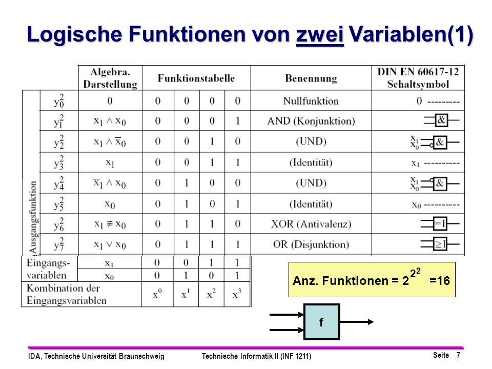 Logische Funktionen von zwei Variablen(1)