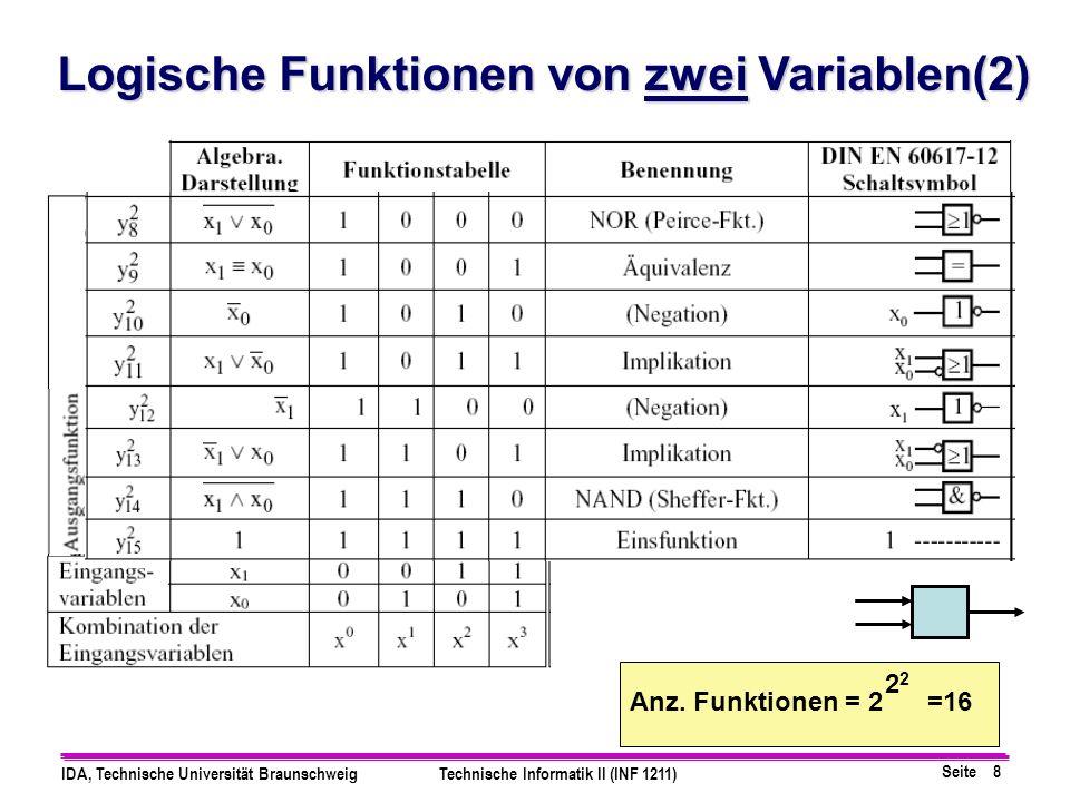 Logische Funktionen von zwei Variablen(2)