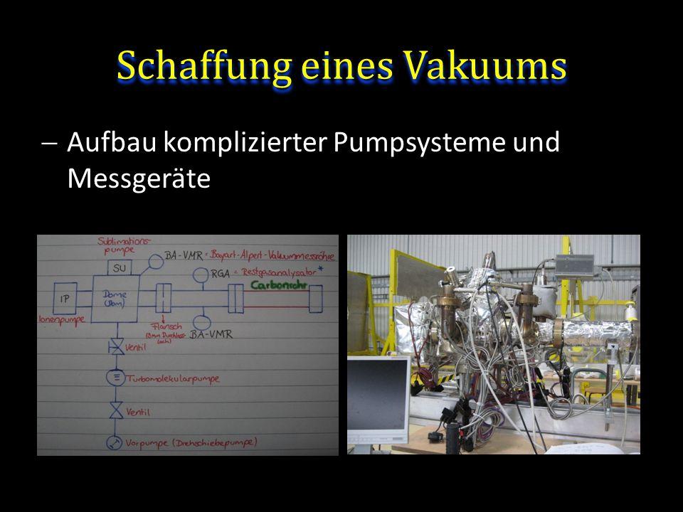 Schaffung eines Vakuums