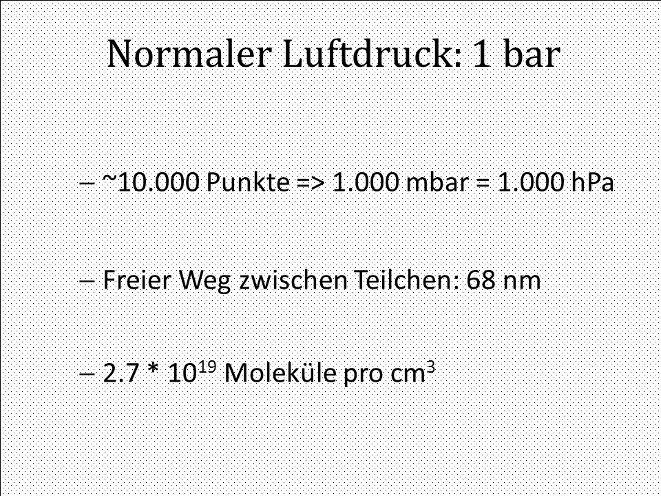 Normaler Luftdruck: 1 bar