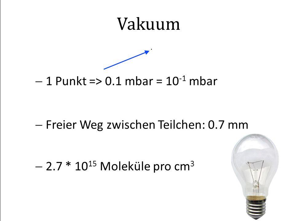 Vakuum 1 Punkt => 0.1 mbar = 10-1 mbar