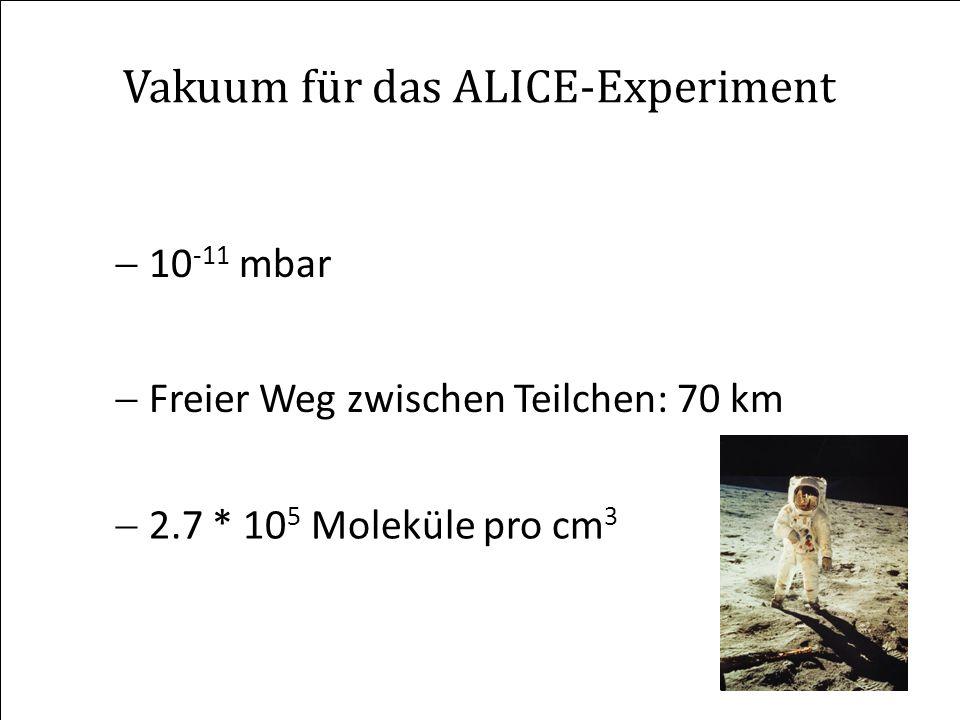 Vakuum für das ALICE-Experiment