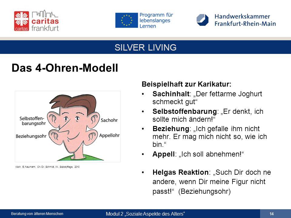 Das 4-Ohren-Modell Beispielhaft zur Karikatur: