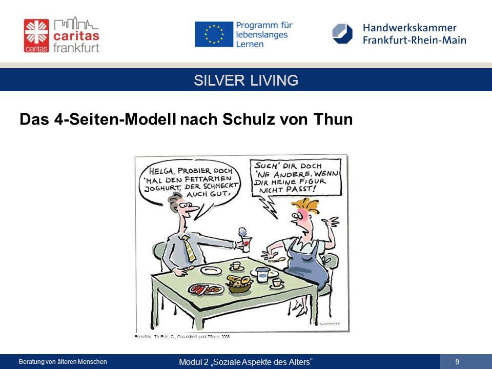 Das 4-Seiten-Modell nach Schulz von Thun