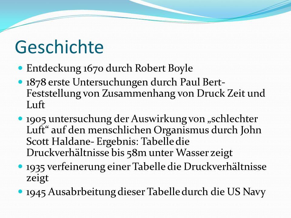 Geschichte Entdeckung 1670 durch Robert Boyle