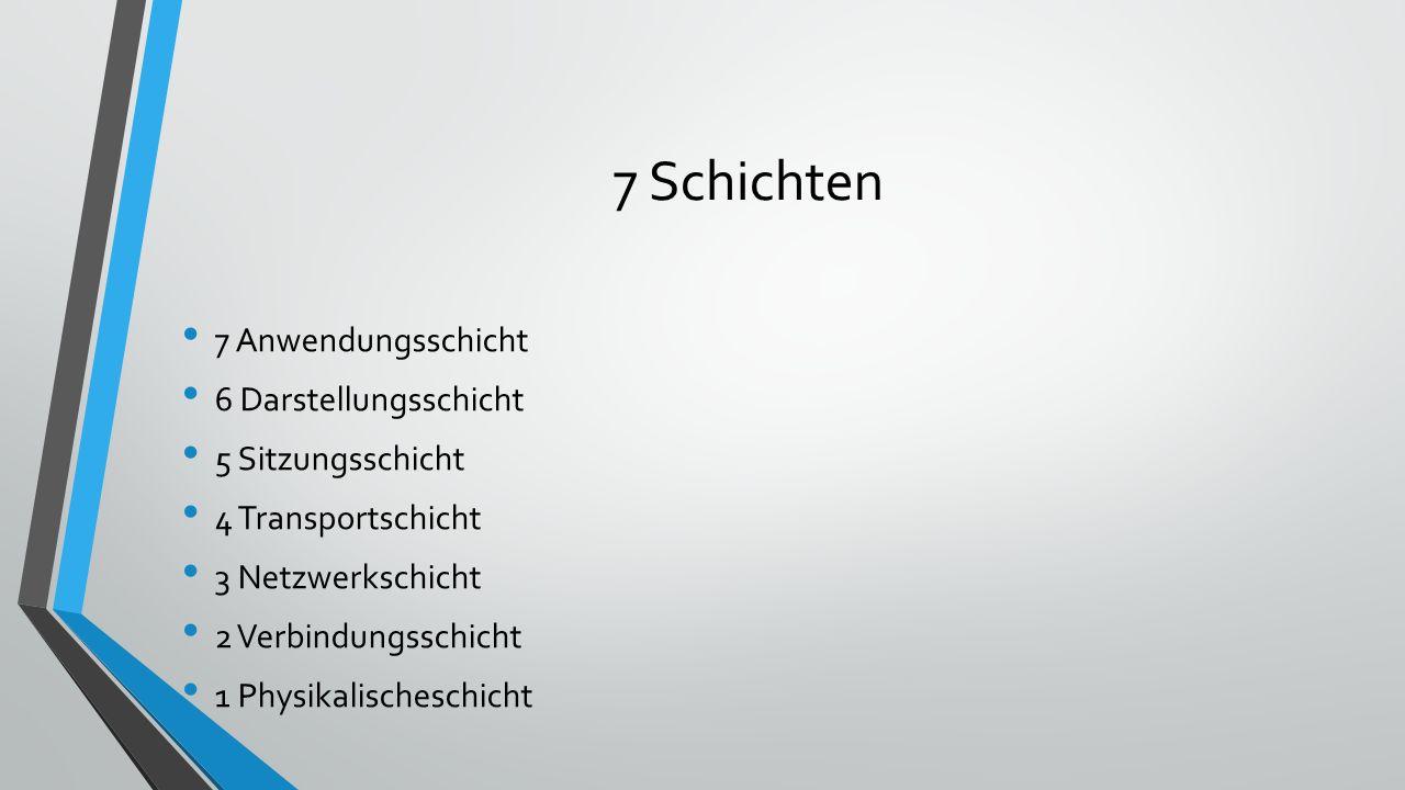 7 Schichten 7 Anwendungsschicht 6 Darstellungsschicht