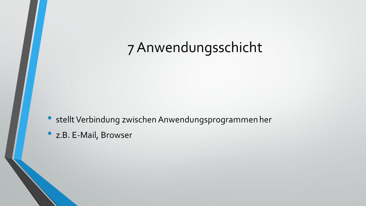 7 Anwendungsschicht stellt Verbindung zwischen Anwendungsprogrammen her z.B. E-Mail, Browser
