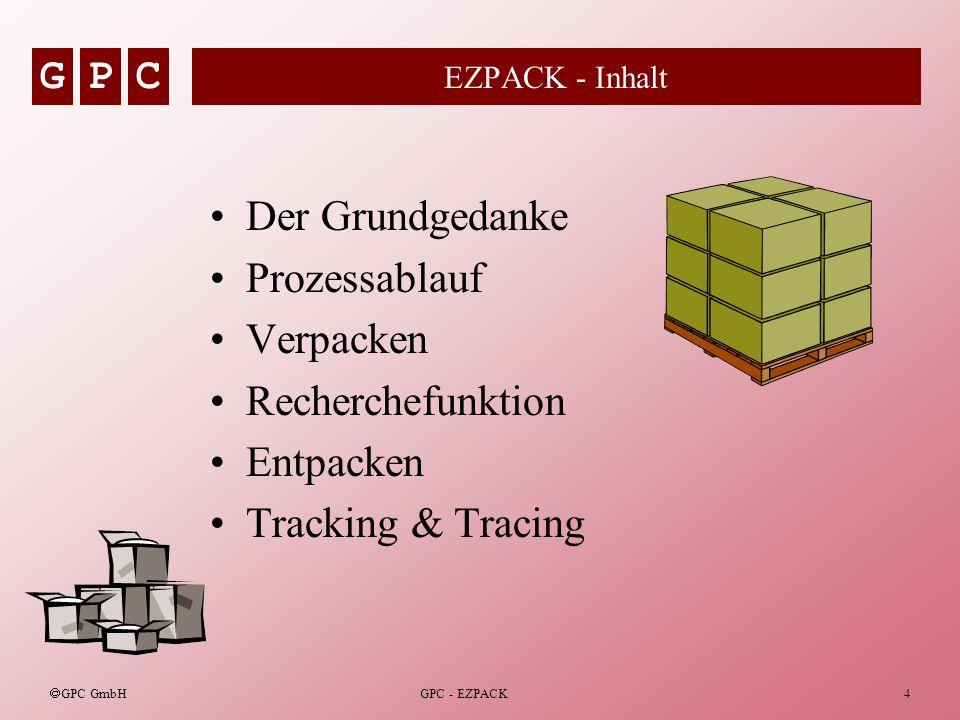 Der Grundgedanke Prozessablauf Verpacken Recherchefunktion Entpacken