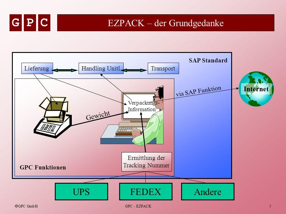 EZPACK – der Grundgedanke