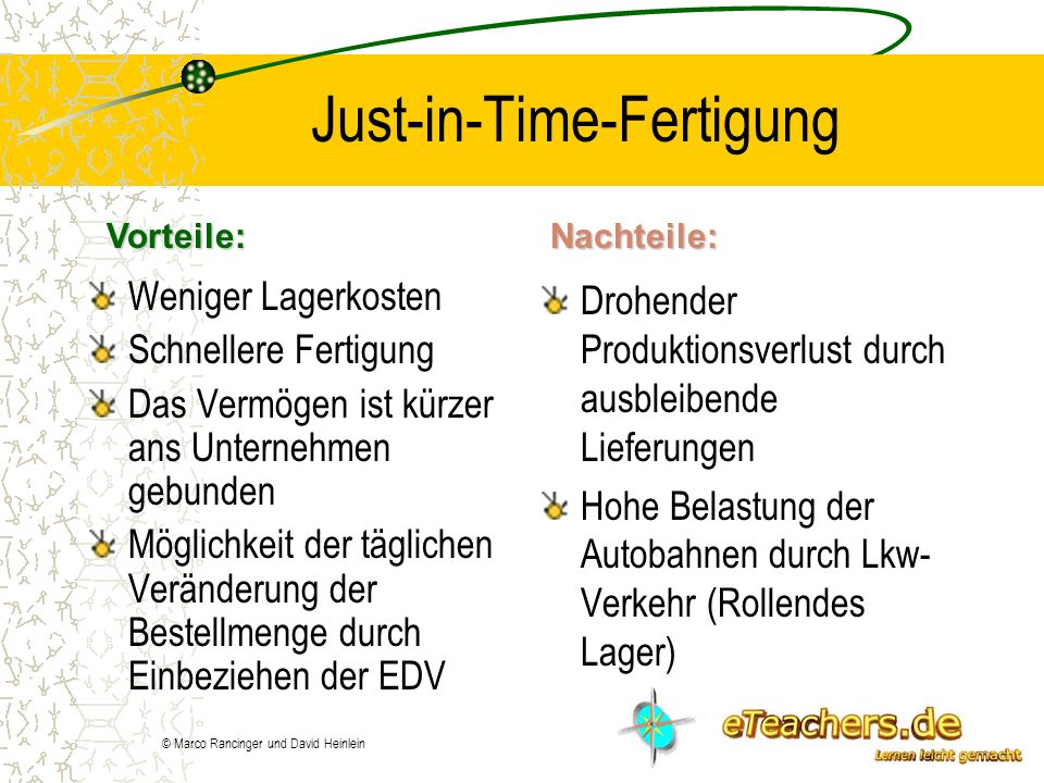 Just-in-Time-Fertigung