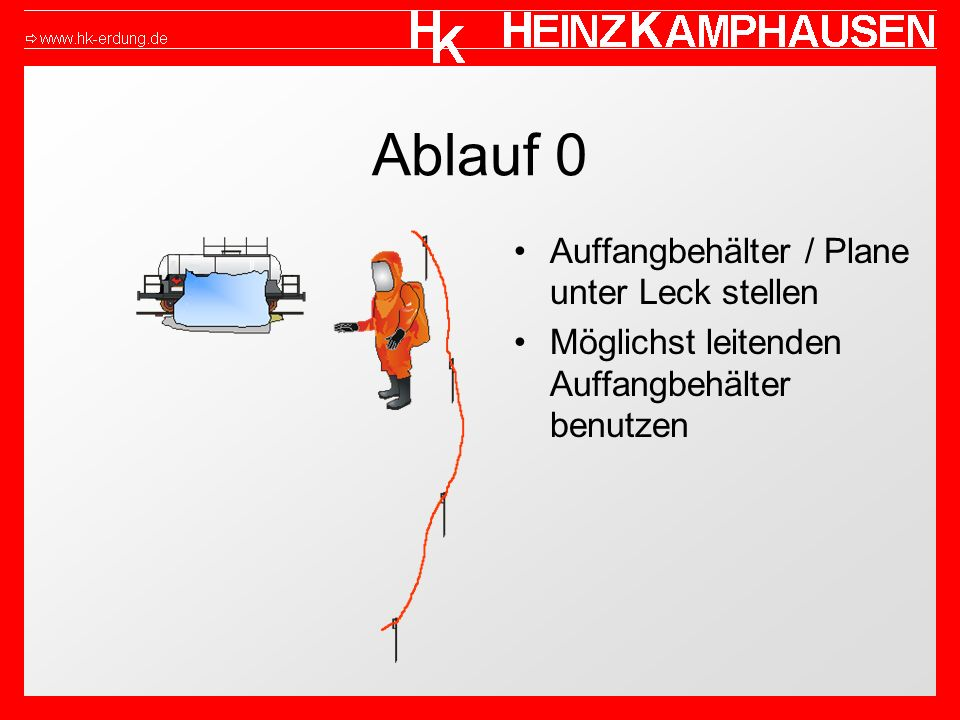 Ablauf 0 Auffangbehälter / Plane unter Leck stellen