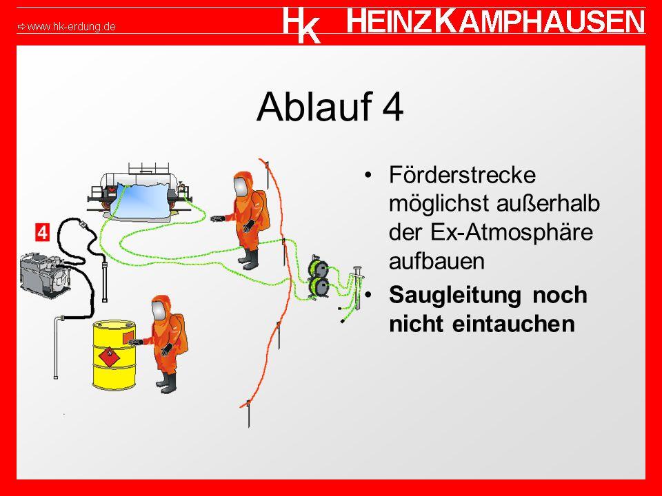 Ablauf 4 Förderstrecke möglichst außerhalb der Ex-Atmosphäre aufbauen