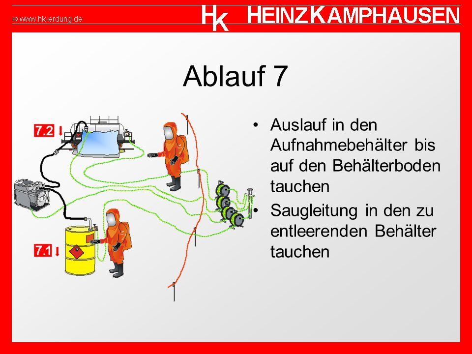 Ablauf 7 Auslauf in den Aufnahmebehälter bis auf den Behälterboden tauchen.