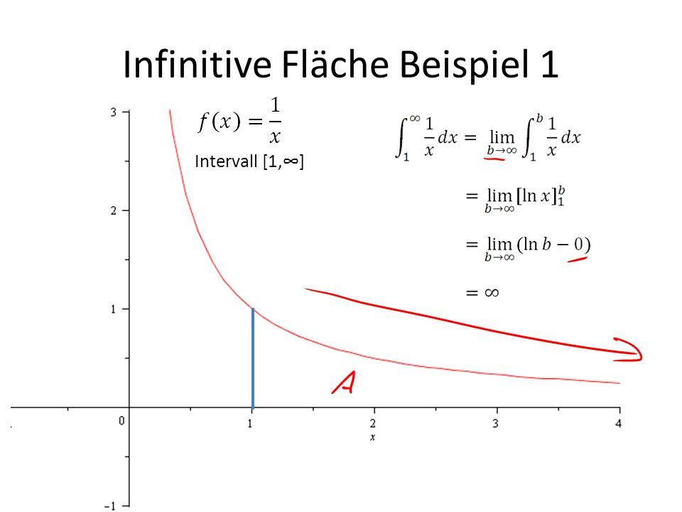 Infinitive Fläche Beispiel 1