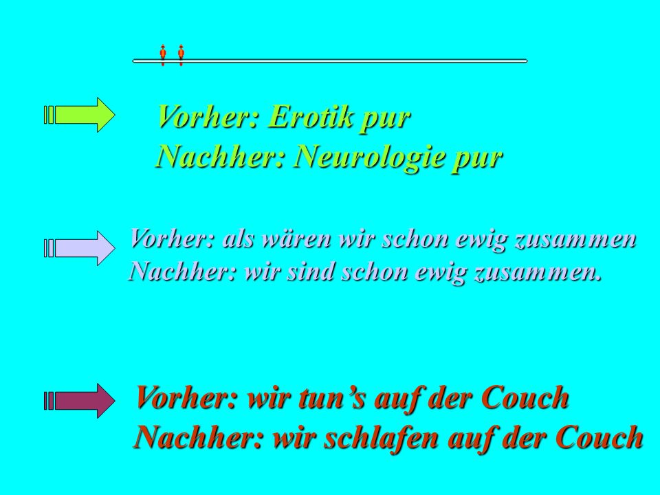 Nachher: Neurologie pur
