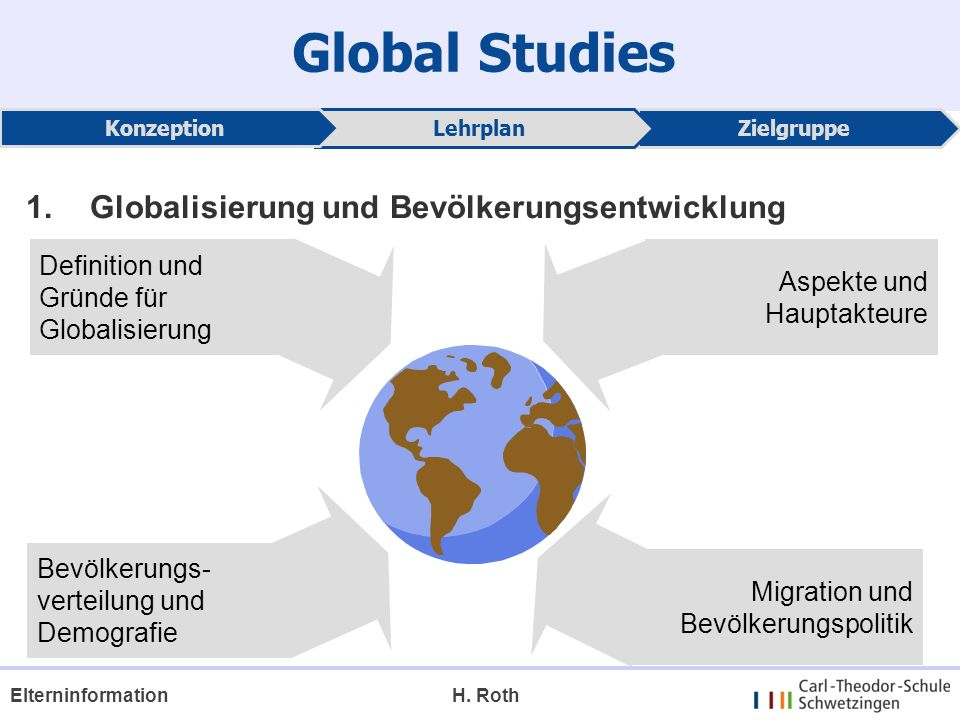 Global Studies Globalisierung und Bevölkerungsentwicklung