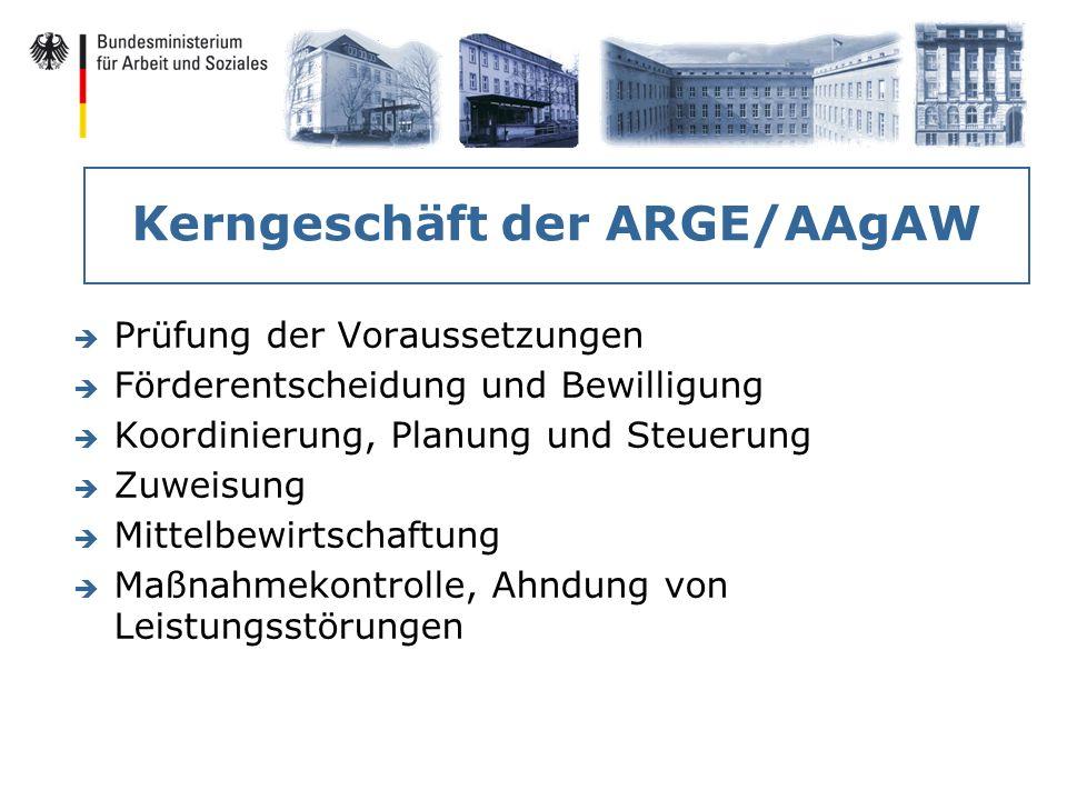 Kerngeschäft der ARGE/AAgAW