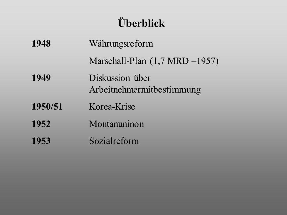 Überblick 1948 Währungsreform Marschall-Plan (1,7 MRD –1957)