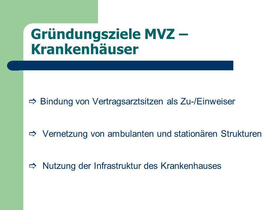 Gründungsziele MVZ – Krankenhäuser