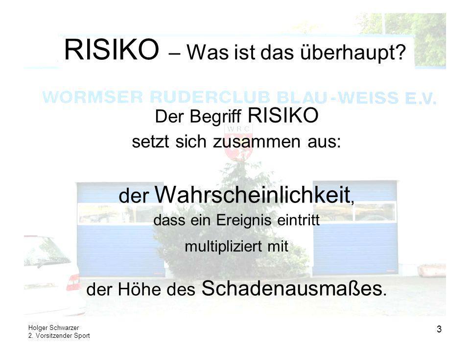 RISIKO – Was ist das überhaupt