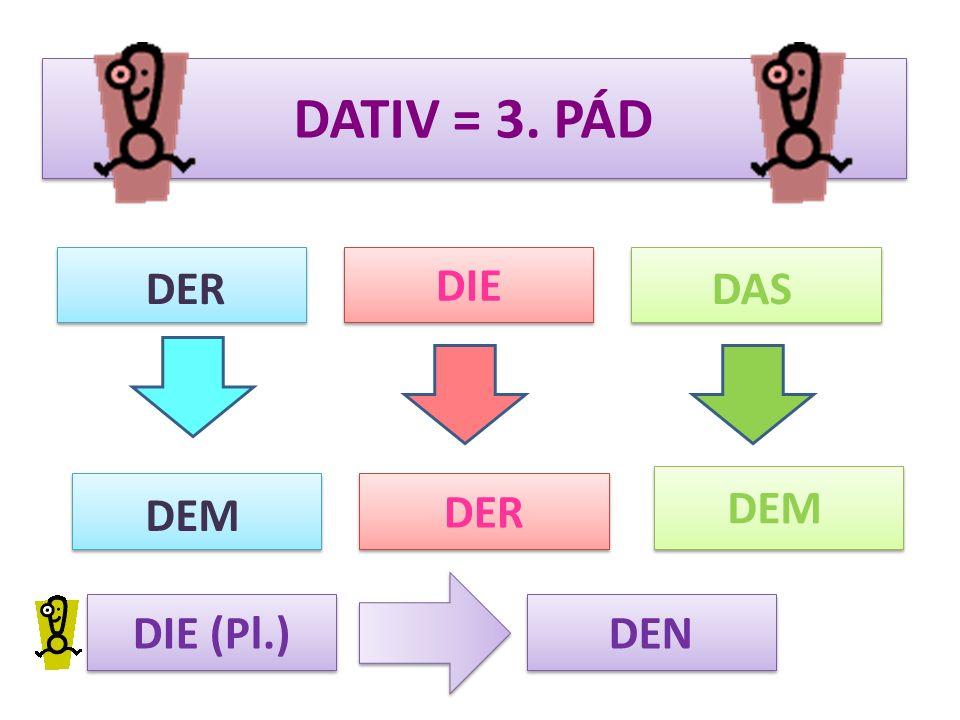 DATIV = 3. PÁD DIE DER DAS DER DEM DEM DIE (Pl.) DEN