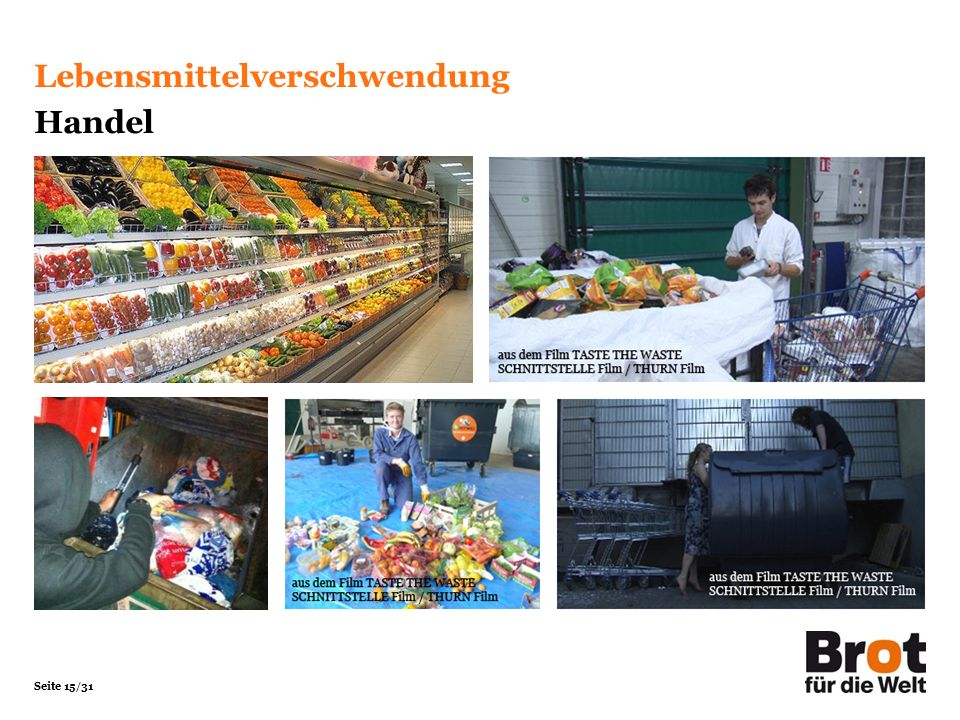 Lebensmittelverschwendung Handel