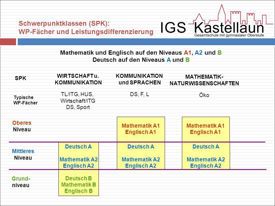 Schwerpunktklassen (SPK): WP-Fächer und Leistungsdifferenzierung