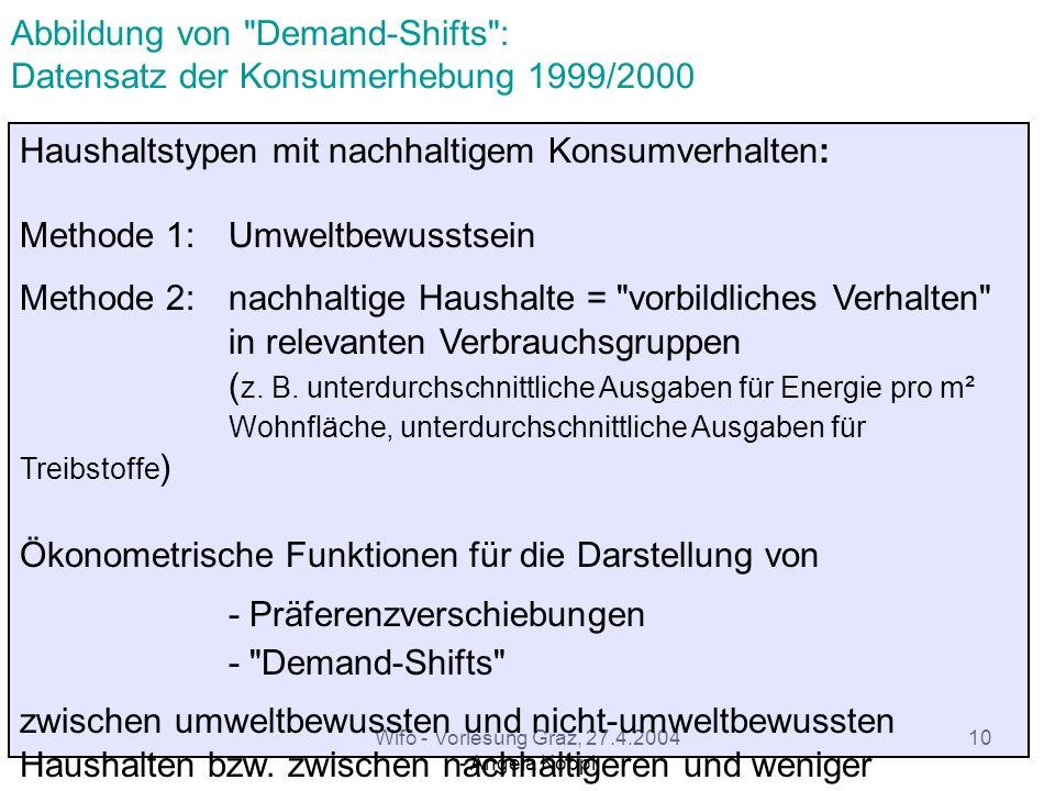 Wifo - Vorlesung Graz, 27.4.2004 - Angela Köppl