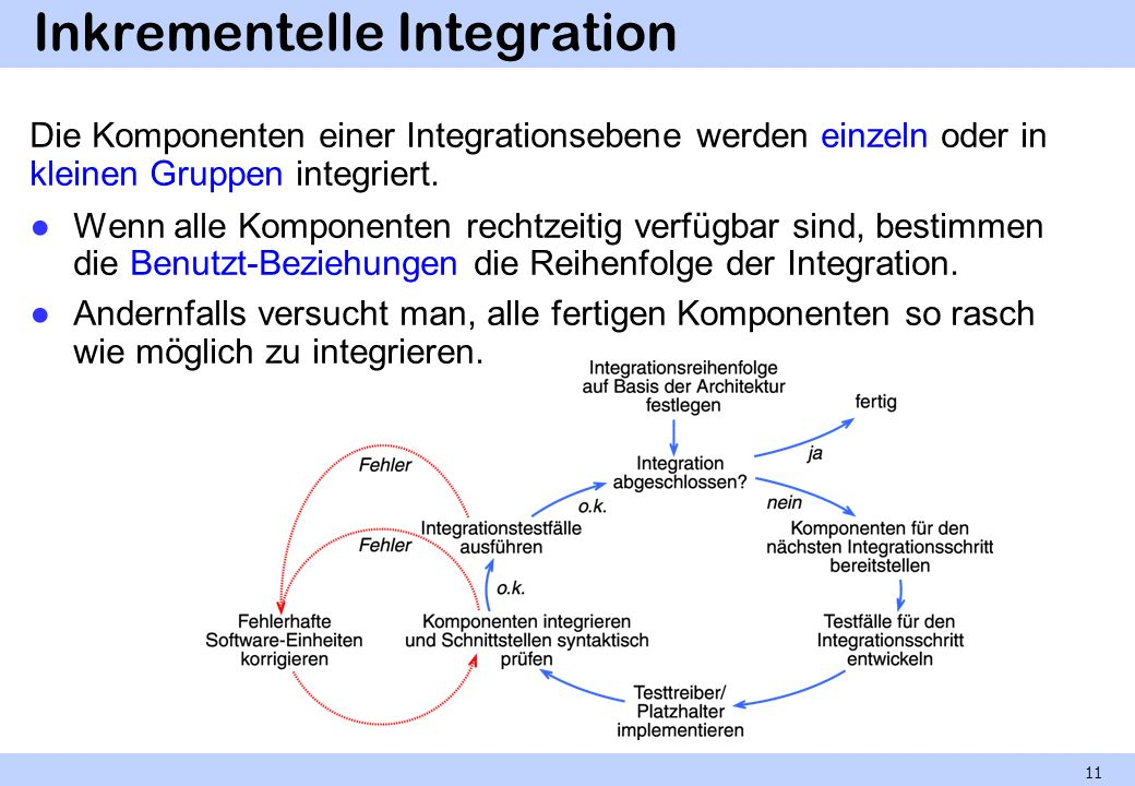 Inkrementelle Integration