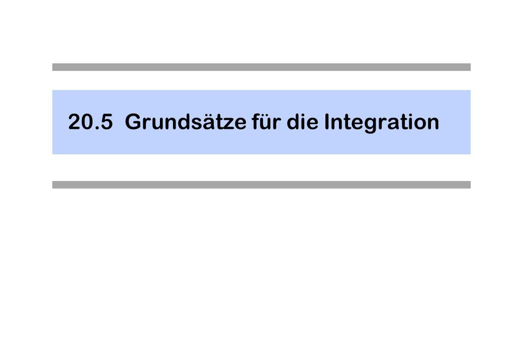 20.5 Grundsätze für die Integration