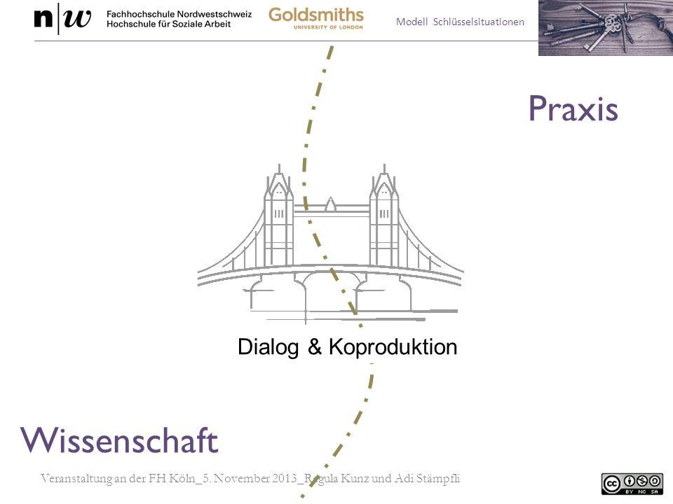 Praxis Wissenschaft Dialog & Koproduktion