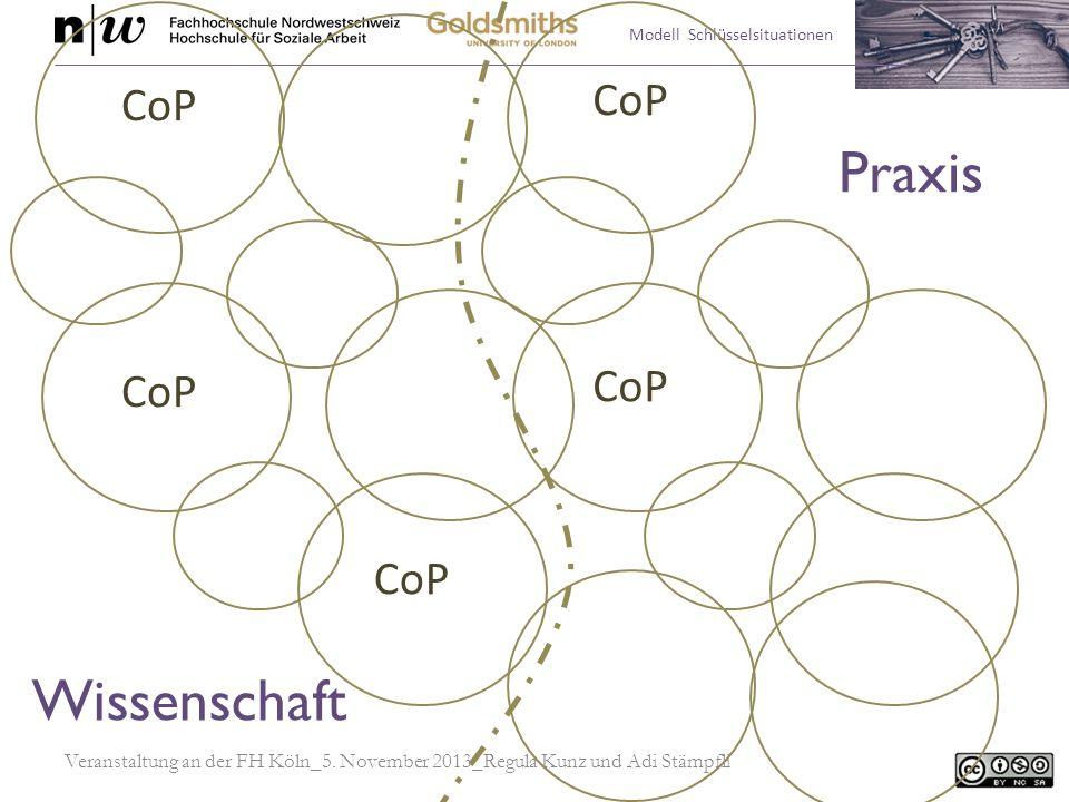Praxis Wissenschaft CoP