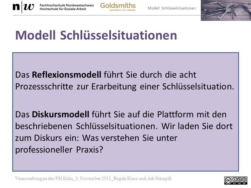 Modell Schlüsselsituationen