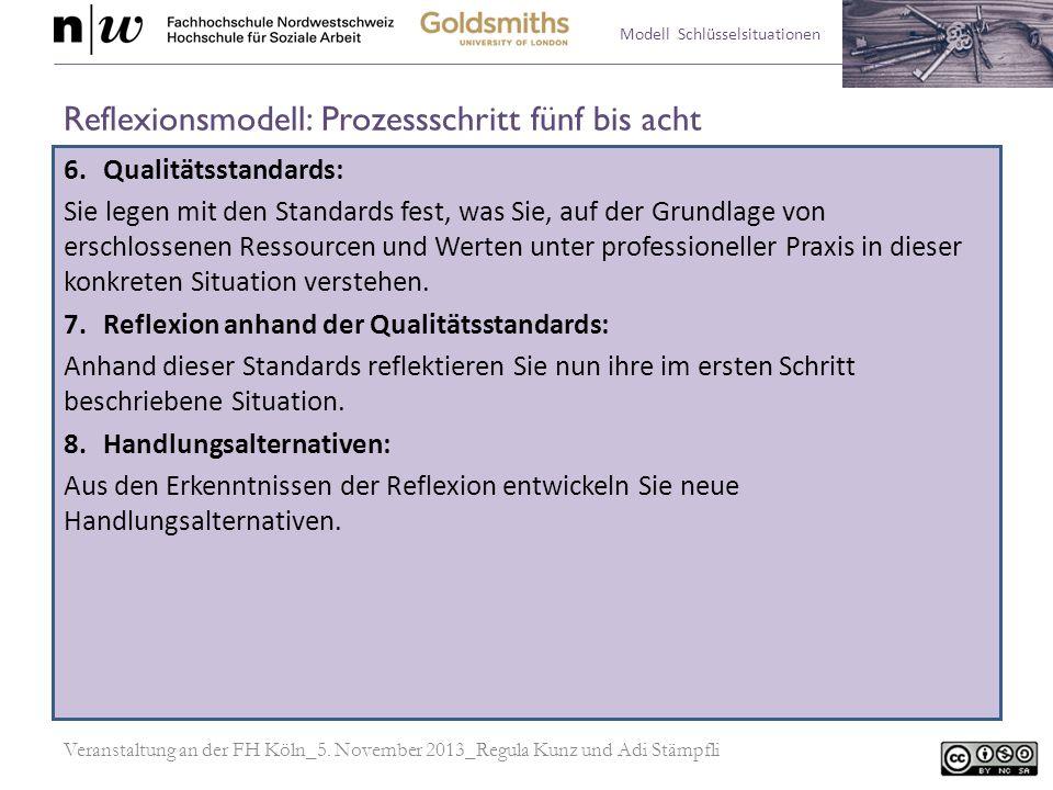 Reflexionsmodell: Prozessschritt fünf bis acht