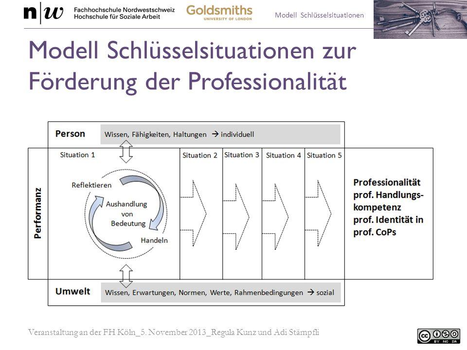 Modell Schlüsselsituationen zur Förderung der Professionalität