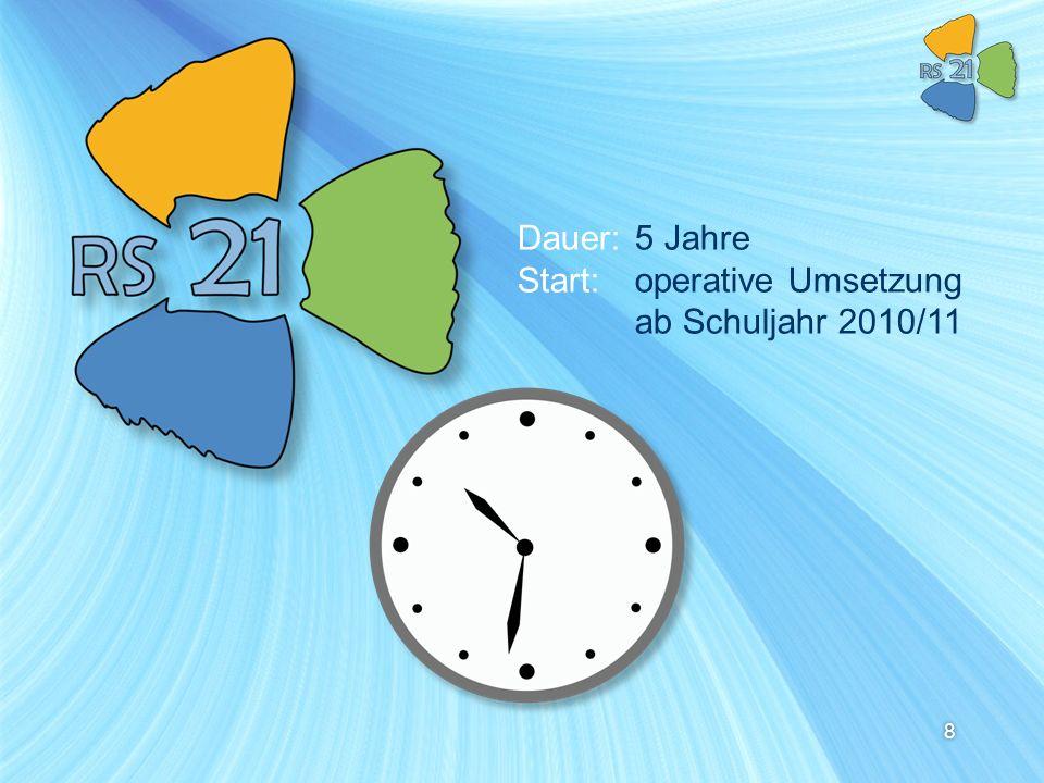 Dauer: 5 Jahre Start: operative Umsetzung