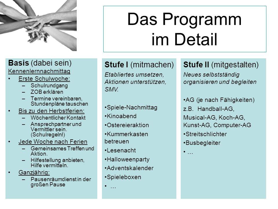 Das Programm im Detail Basis (dabei sein) Stufe I (mitmachen)
