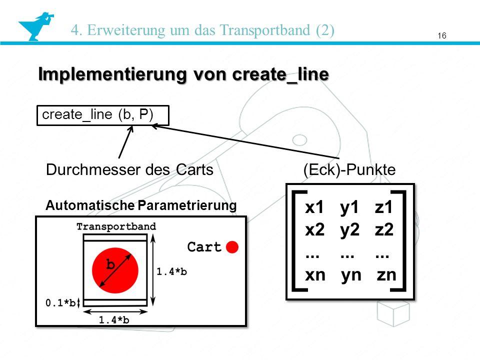 Implementierung von create_line